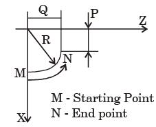 Past Year Questions: Numerical Control Notes   EduRev