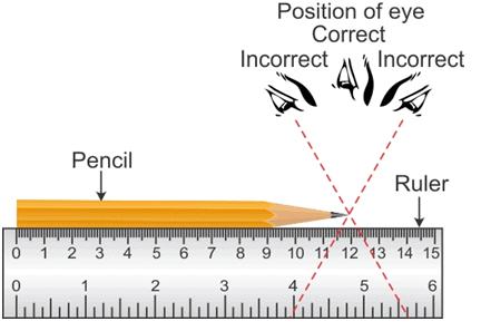 Study Notes - Motion and Measurement of Distances, Science, Class 6   EduRev Notes