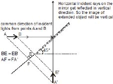 Chapter Notes - GEOMETRICAL OPTICS, Class 12, Physics (IIT
