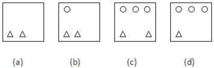 UPSC Prelims Paper 2 (CSAT 2) 2014 Question Paper UPSC Notes   EduRev