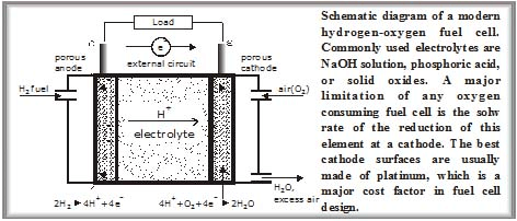 Detailed Chapter Notes - Electrochemistry, Class 12, Chemistry (IIT