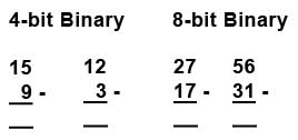 Binary Arithmetic Electrical Engineering (EE) Notes   EduRev