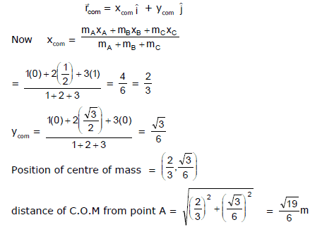 Centre Of Mass Chapter Notes Class 11 Physics Iit Jee And