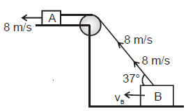 Constrained Motion Class 11 Notes   EduRev