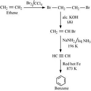 NCERT Solutions - Hydrocarbons Class 11 Notes | EduRev