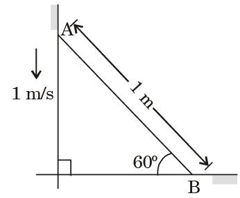 Past Year Questions: Translational And Rotational Motion Notes   EduRev
