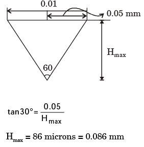 Past Year Questions: Machining Parameters Mechanical Engineering Notes | EduRev