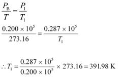 NCERT Solutions - Thermal Properties of Matter Class 11 Notes   EduRev