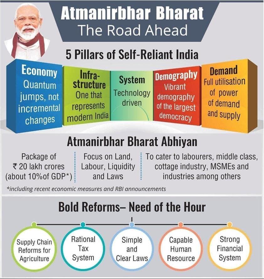 The Hindu Editorial Analysis- 15th December, 2020 Current Affairs Notes | EduRev