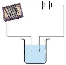 NCERT Solutions - Chemical Effects of Electric Current Class 8 Notes | EduRev