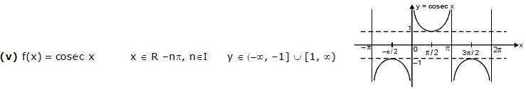 Important Type of Functions JEE Notes | EduRev