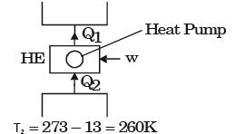 Past Year Questions: Heat Pumps And Cycles Notes | EduRev