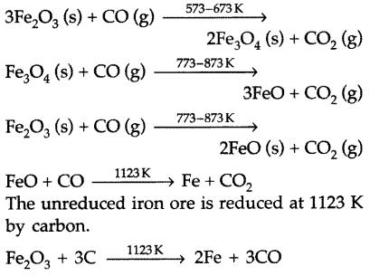 Important Questions for Class 12 Chemistry Chapter 6 General ...